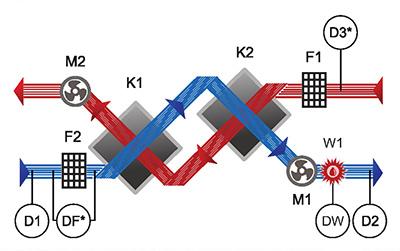 Функциональная схема - приточно-вытяжной установки