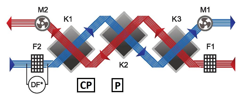 Функциональная схема Zenit HECO S