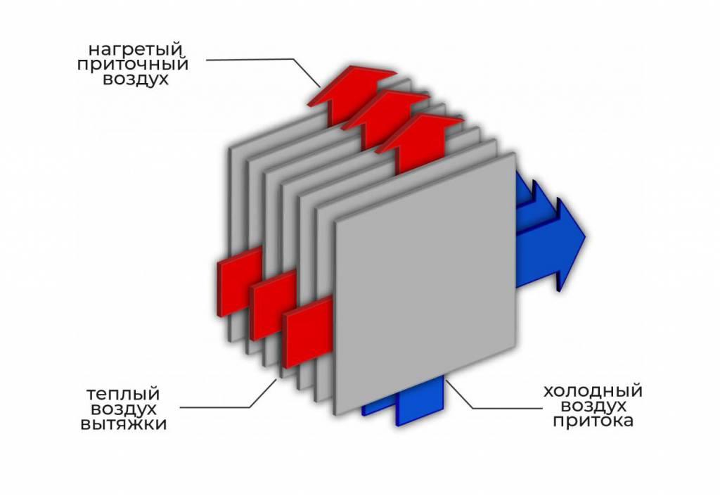 пластинчатый рекуператор.jpg